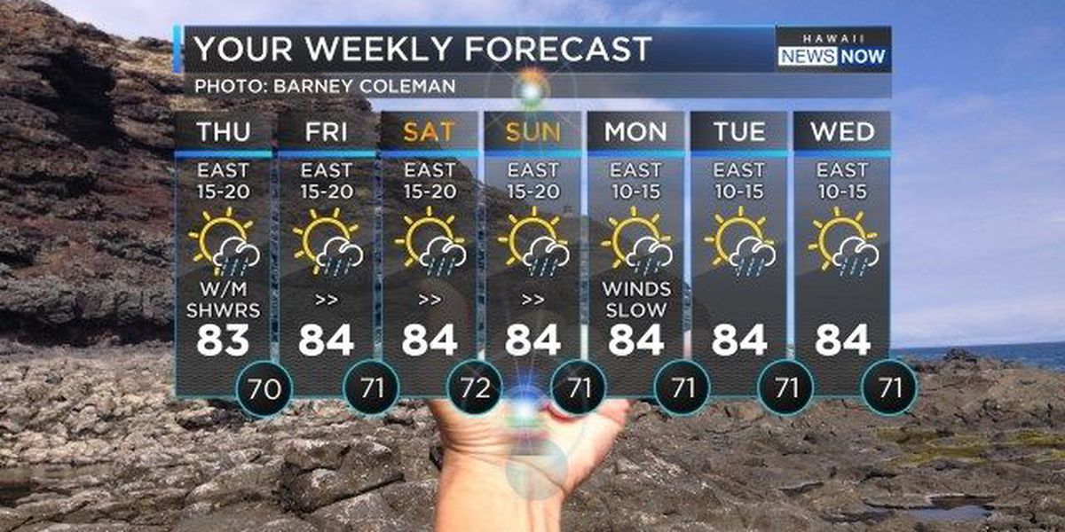 Forecast: Wet, breezy trade wind weather to take over