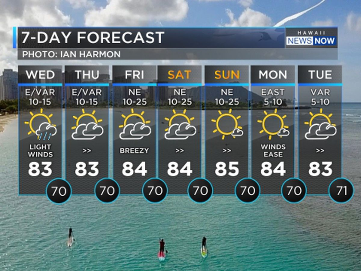 Forecast: Light winds persist, trade winds return Friday