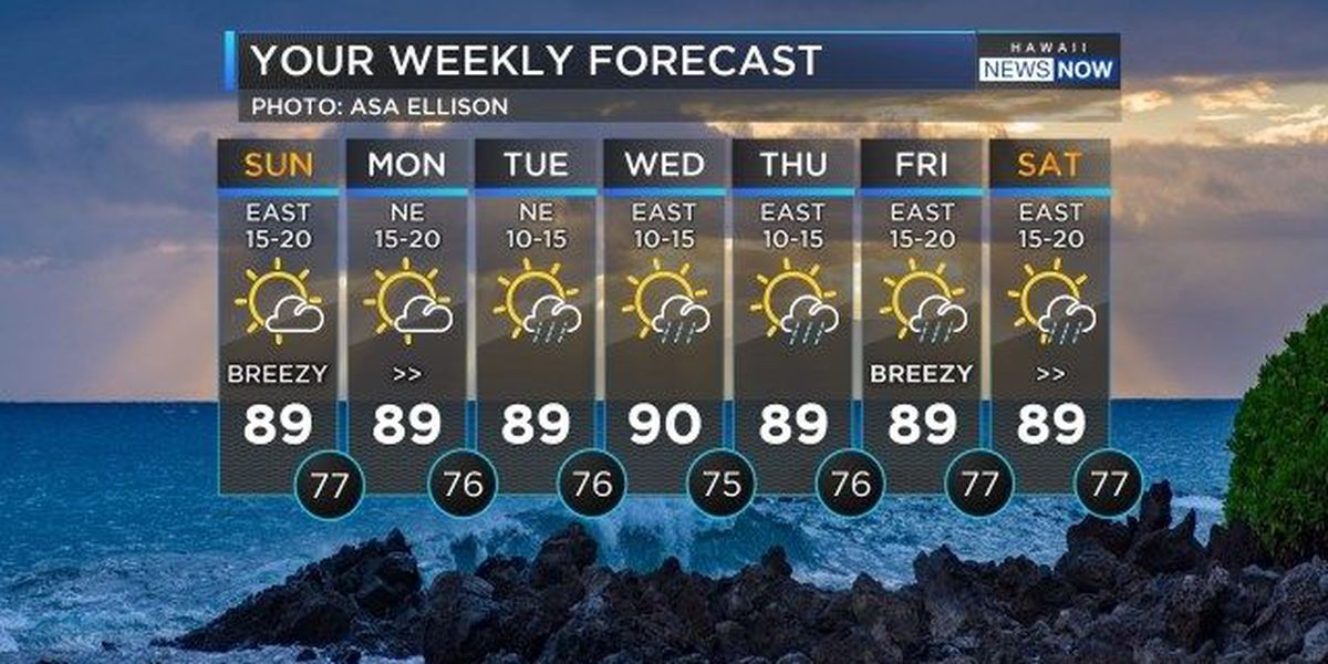 Forecast: Great outdoor weather starts the week