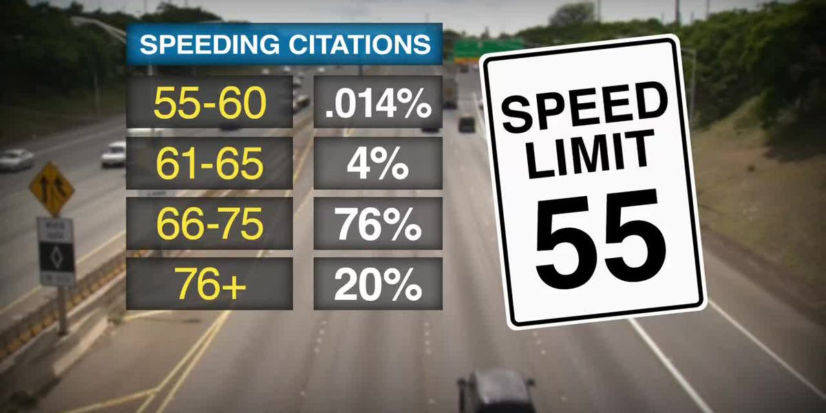 How fast is fast enough for a speeding ticket? Turns out, there is a common threshold