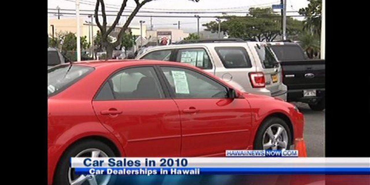 Business Report: Car Sales