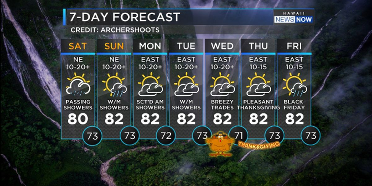 Soggy weekend for windward neighborhoods as a front passes close to the state...