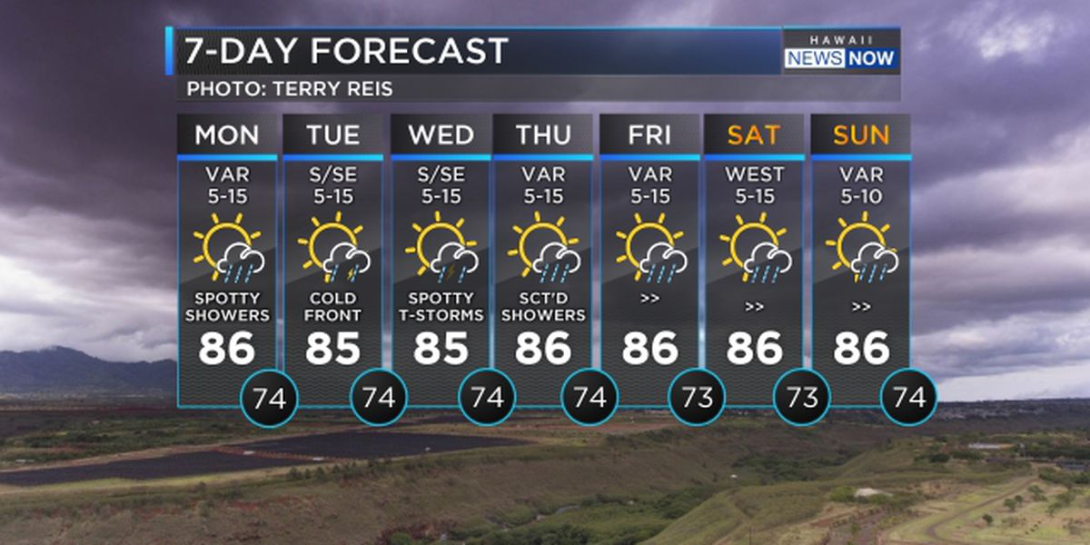 Forecast: Light winds continue, with more wet weather on the way