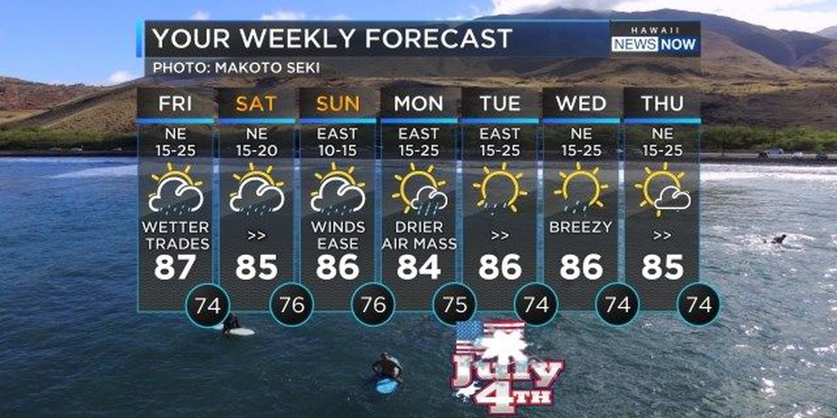 Forecast: Showers could increase heading into the weekend