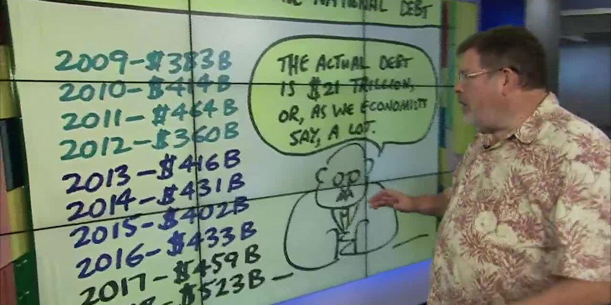 Business: Federal debt