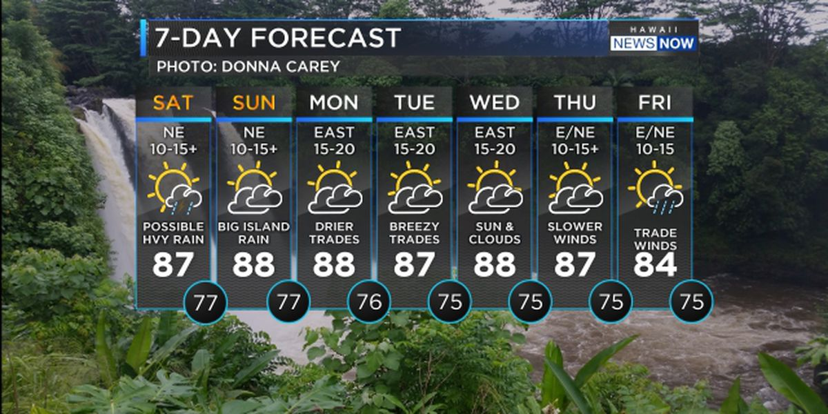 Weekend outlook calls for pockets of heavy rain
