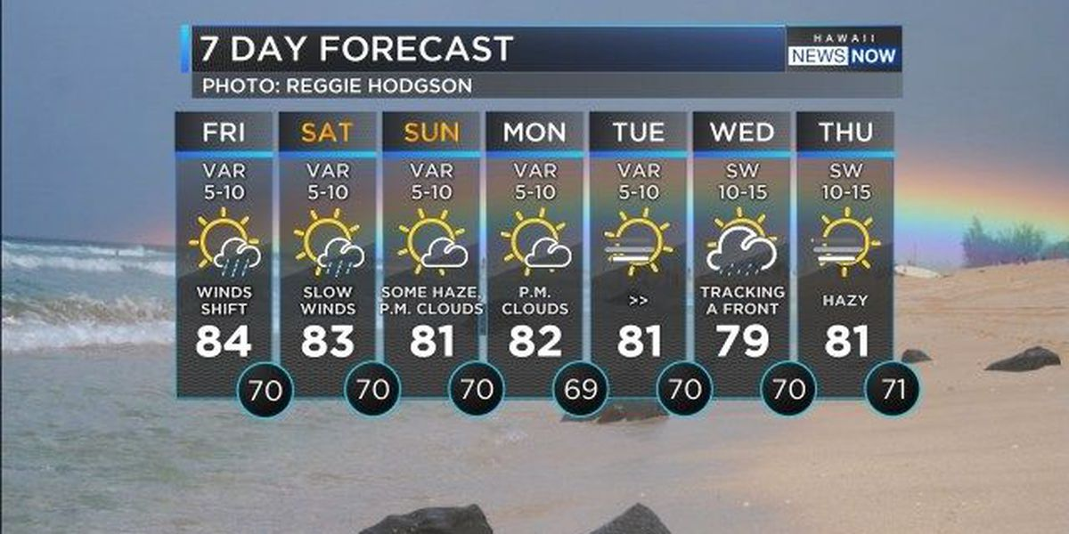 Forecast: Clear day with light trade winds for your Aloha Friday