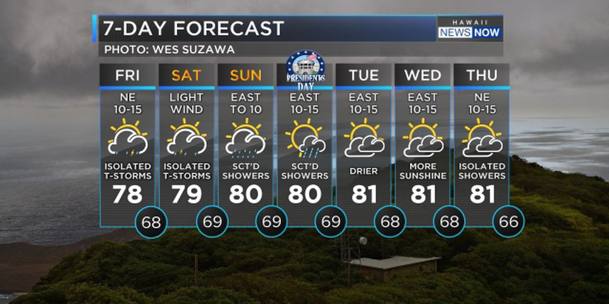 Rain prone weather lingers through the weekend