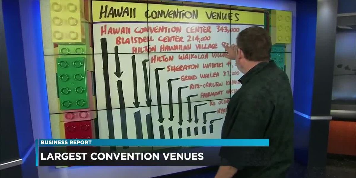 Business Report: Hawaii's largest convention venues
