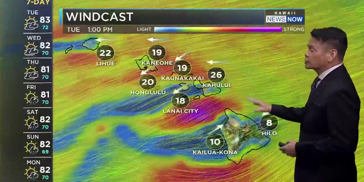 Forecast: Still windy, but showers easing up a bit